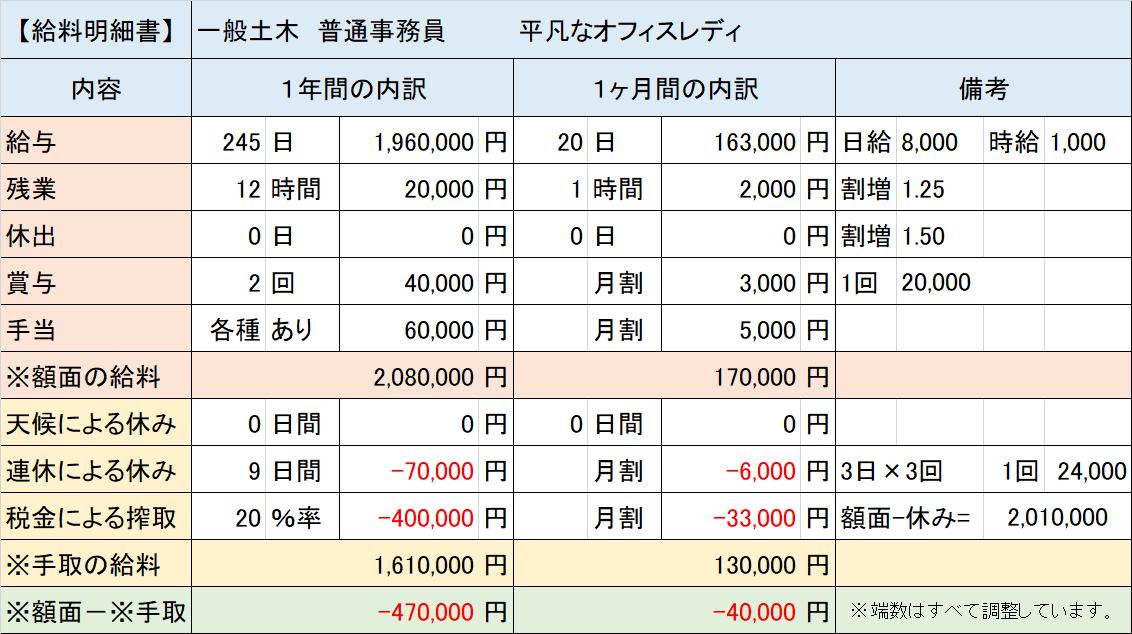 f:id:panboku409:20210321183320p:plain