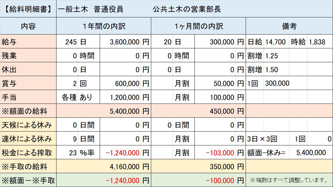 f:id:panboku409:20210324184519p:plain