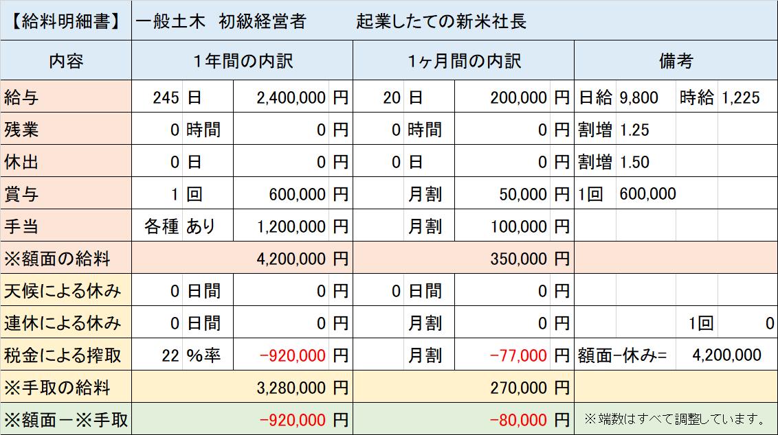f:id:panboku409:20210324185210p:plain