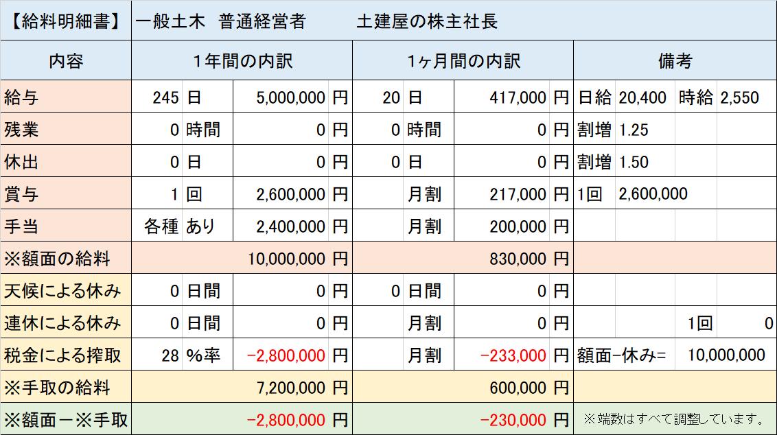 f:id:panboku409:20210324185430p:plain