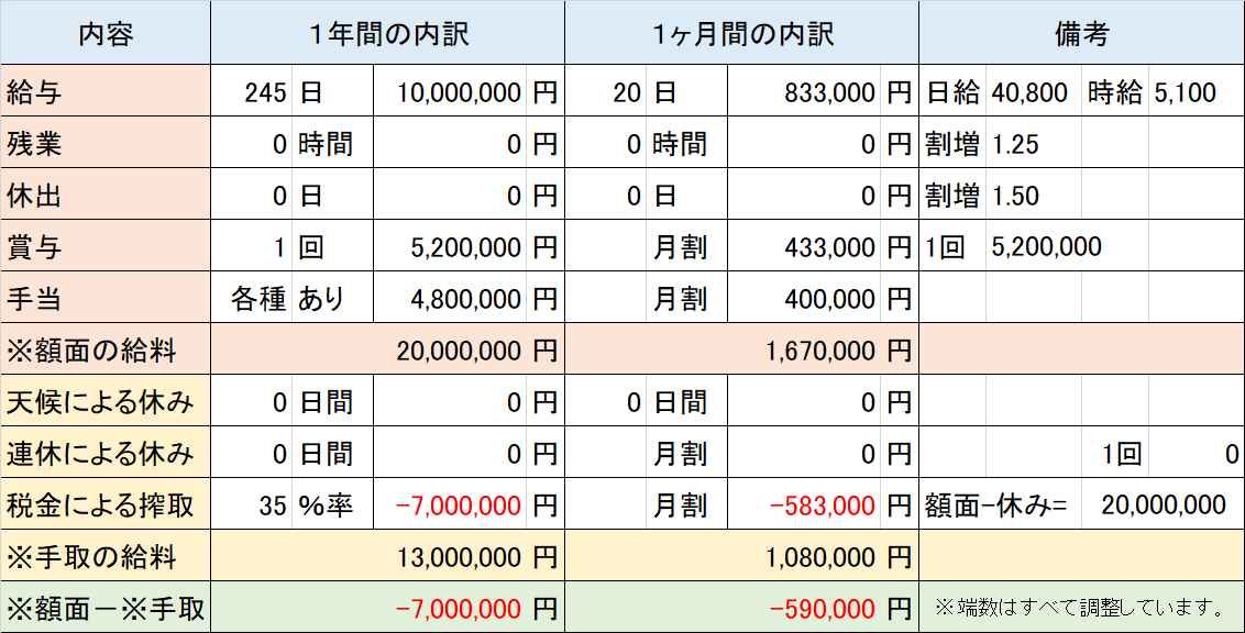 f:id:panboku409:20210324190202p:plain