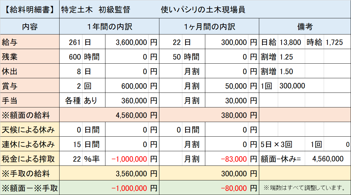 f:id:panboku409:20210325190925p:plain
