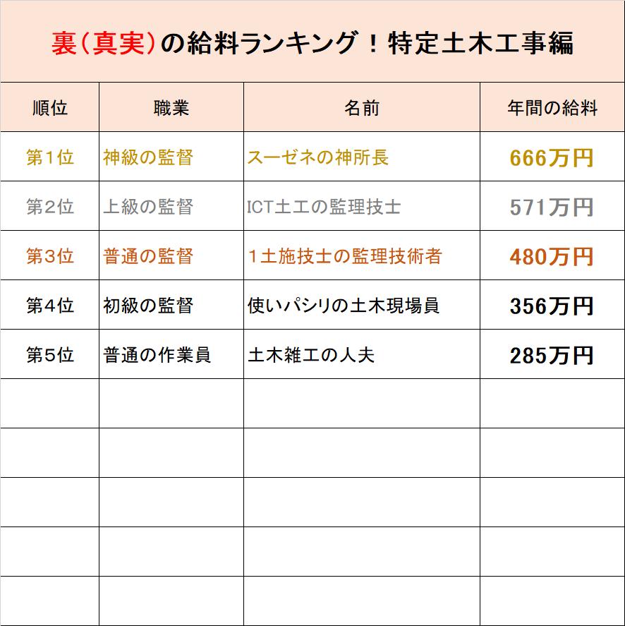 f:id:panboku409:20210327182526p:plain