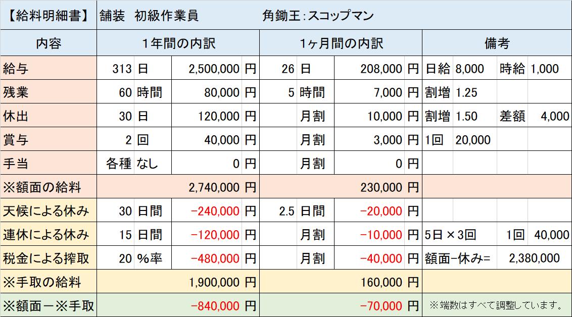 f:id:panboku409:20210327191506p:plain