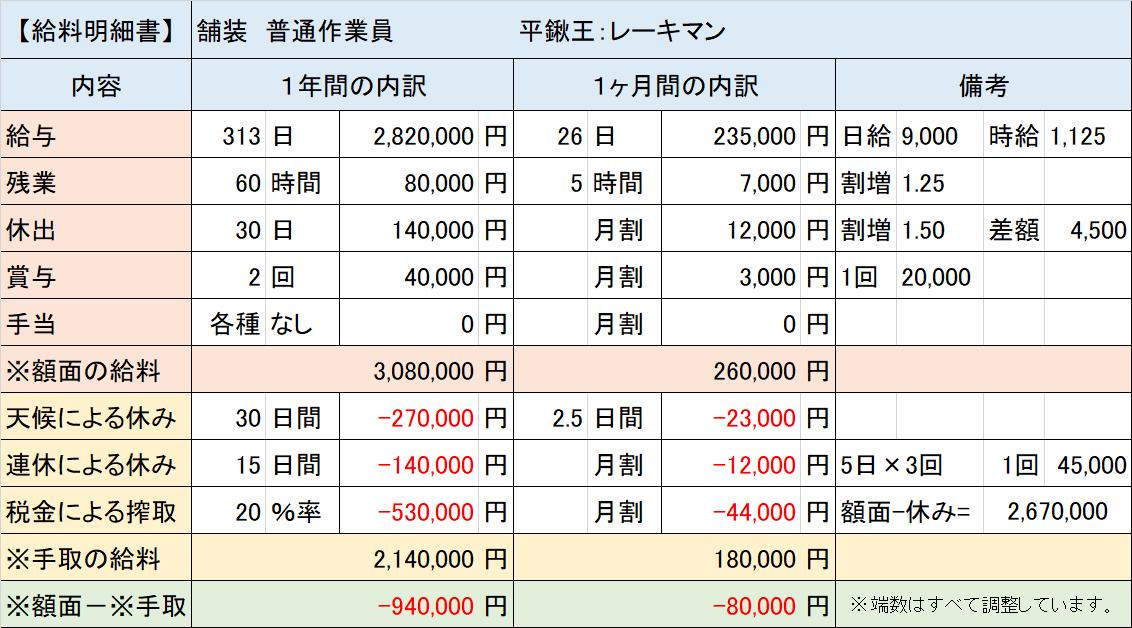 f:id:panboku409:20210328085820p:plain