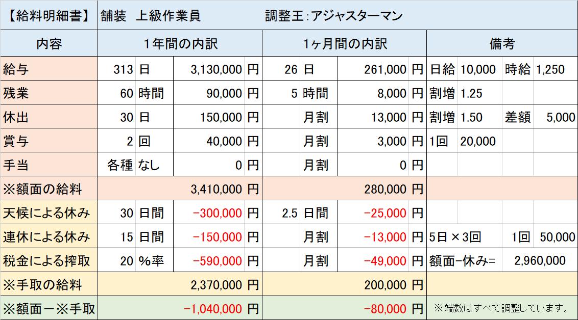 f:id:panboku409:20210328093144p:plain