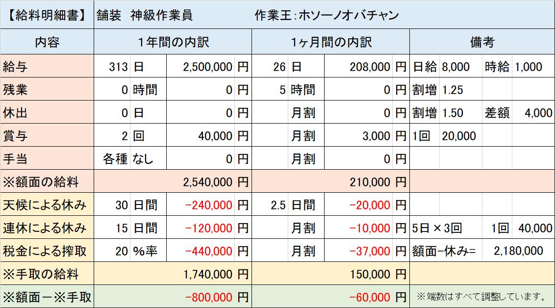f:id:panboku409:20210328100311p:plain