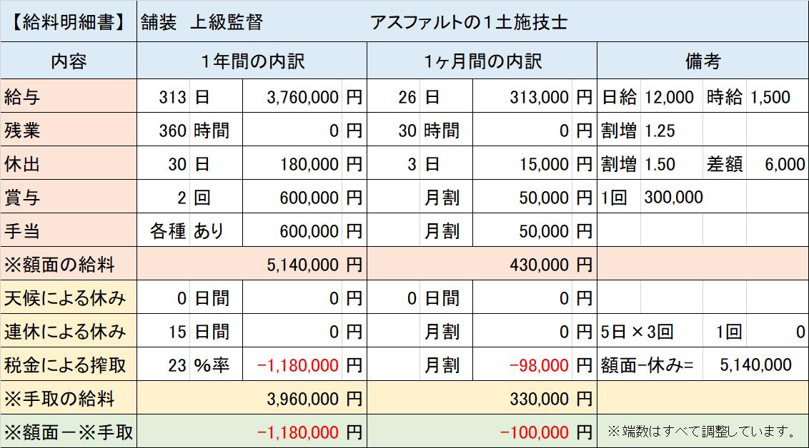 f:id:panboku409:20210328190043p:plain
