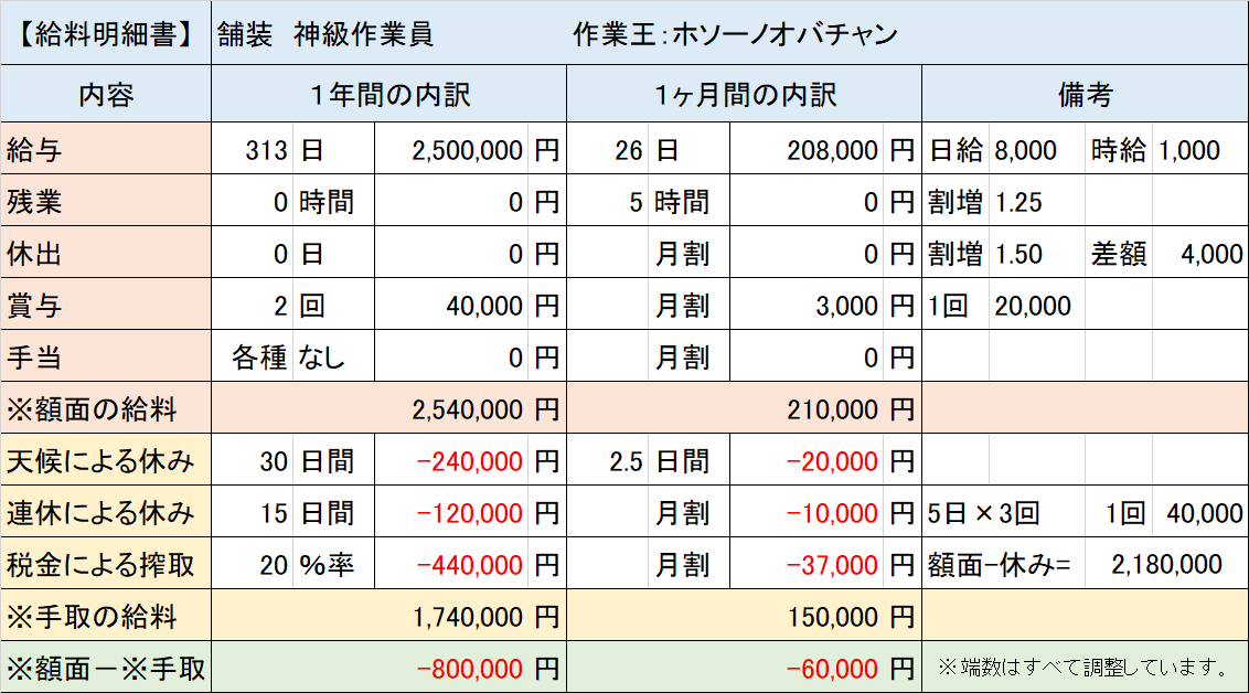 f:id:panboku409:20210329185955p:plain