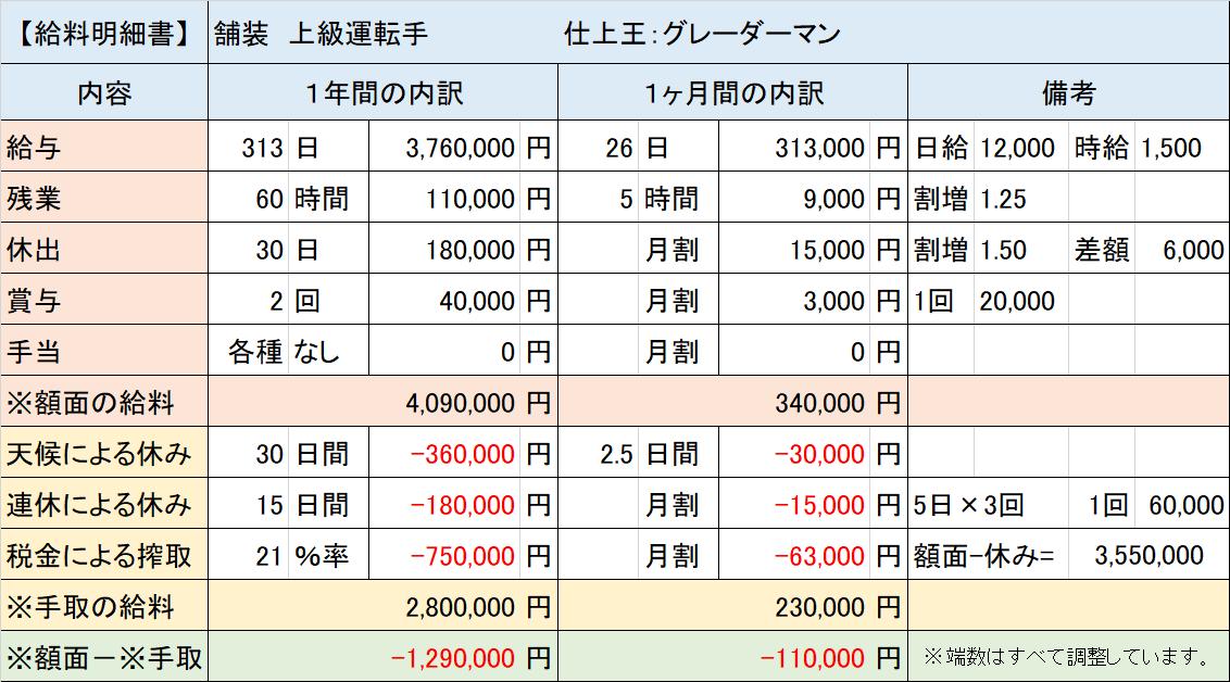 f:id:panboku409:20210329190614p:plain