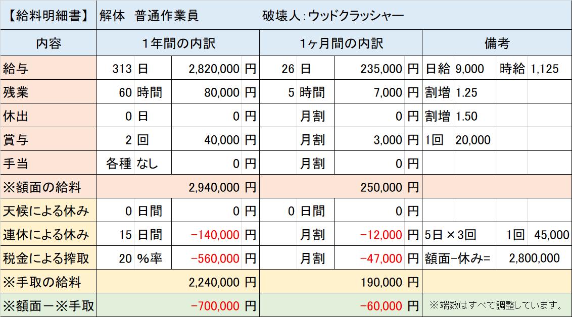 f:id:panboku409:20210402183535p:plain