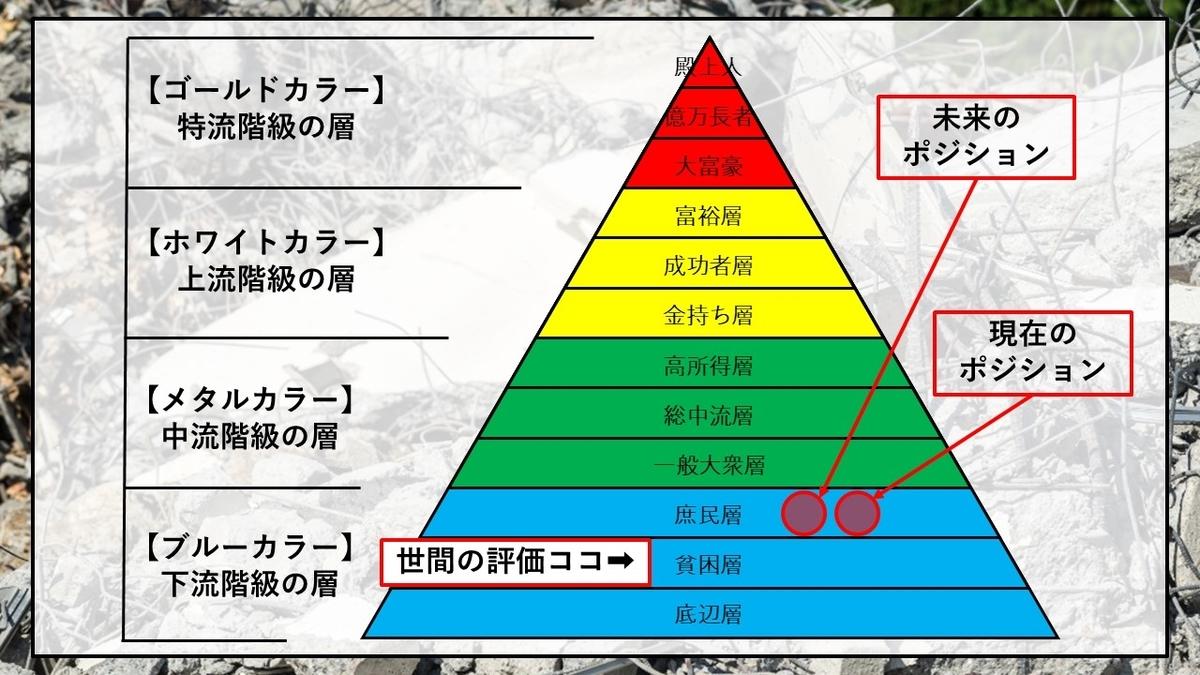 f:id:panboku409:20210402185423j:plain