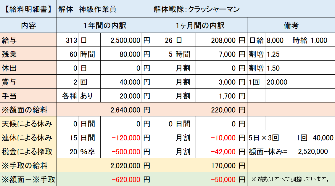 f:id:panboku409:20210402193307p:plain