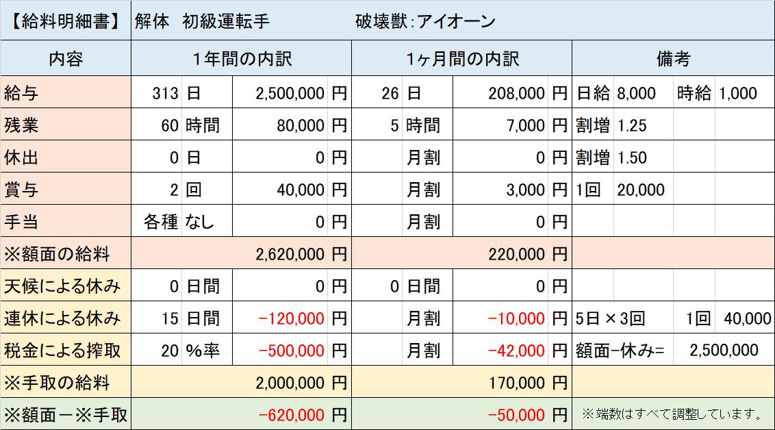 f:id:panboku409:20210403180943p:plain