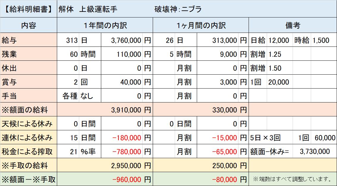 f:id:panboku409:20210404100300p:plain
