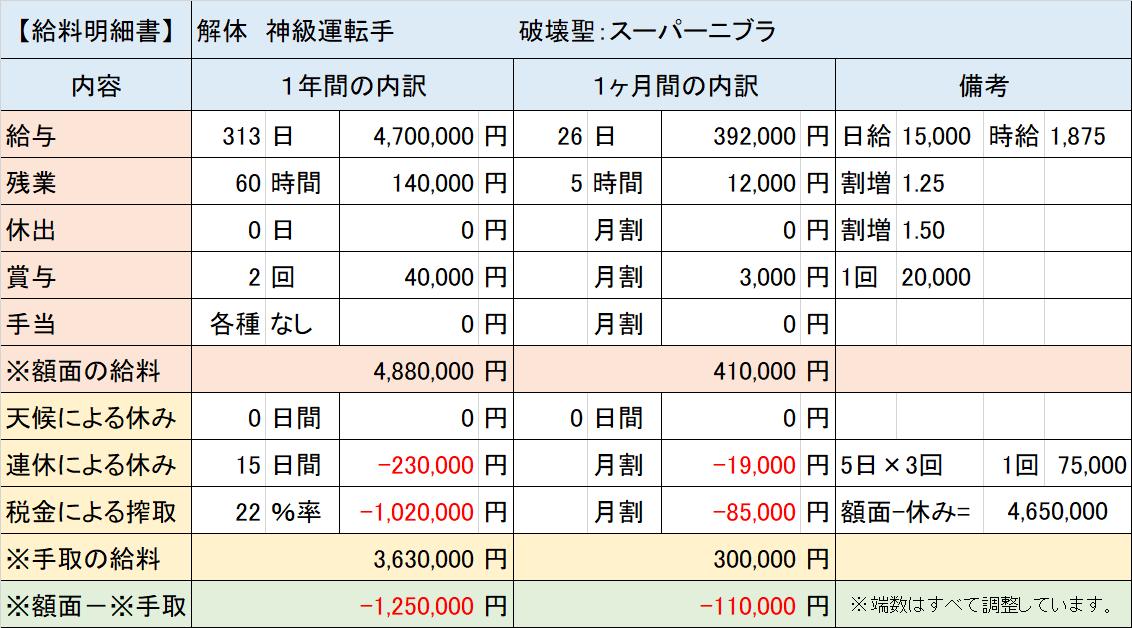 f:id:panboku409:20210404102858p:plain