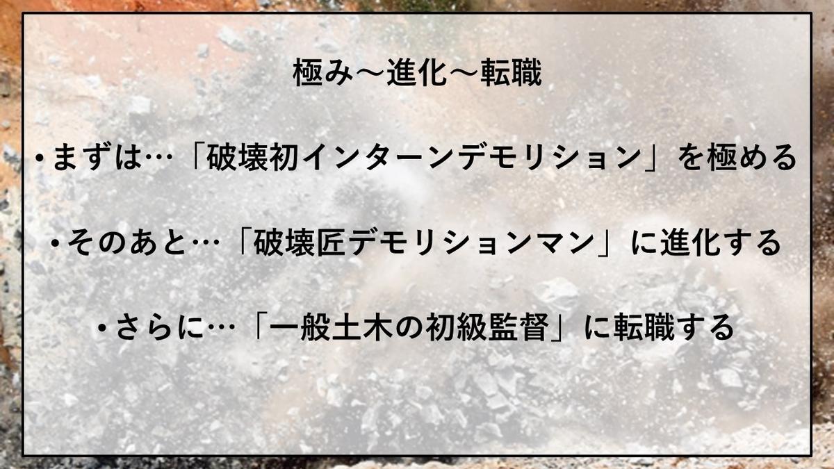 f:id:panboku409:20210404104303j:plain