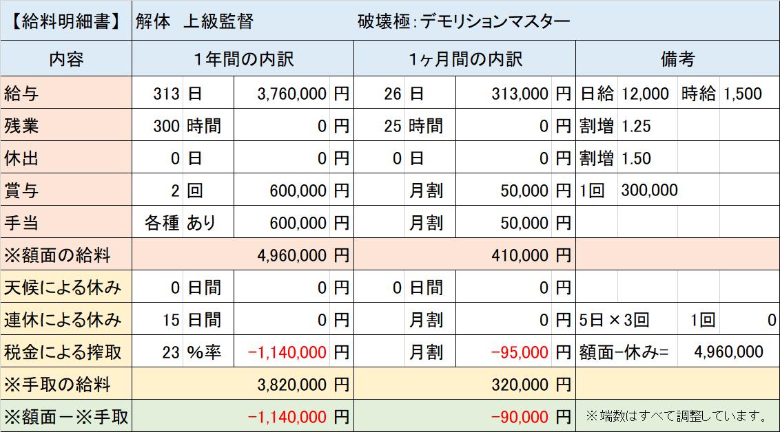 f:id:panboku409:20210405190949p:plain