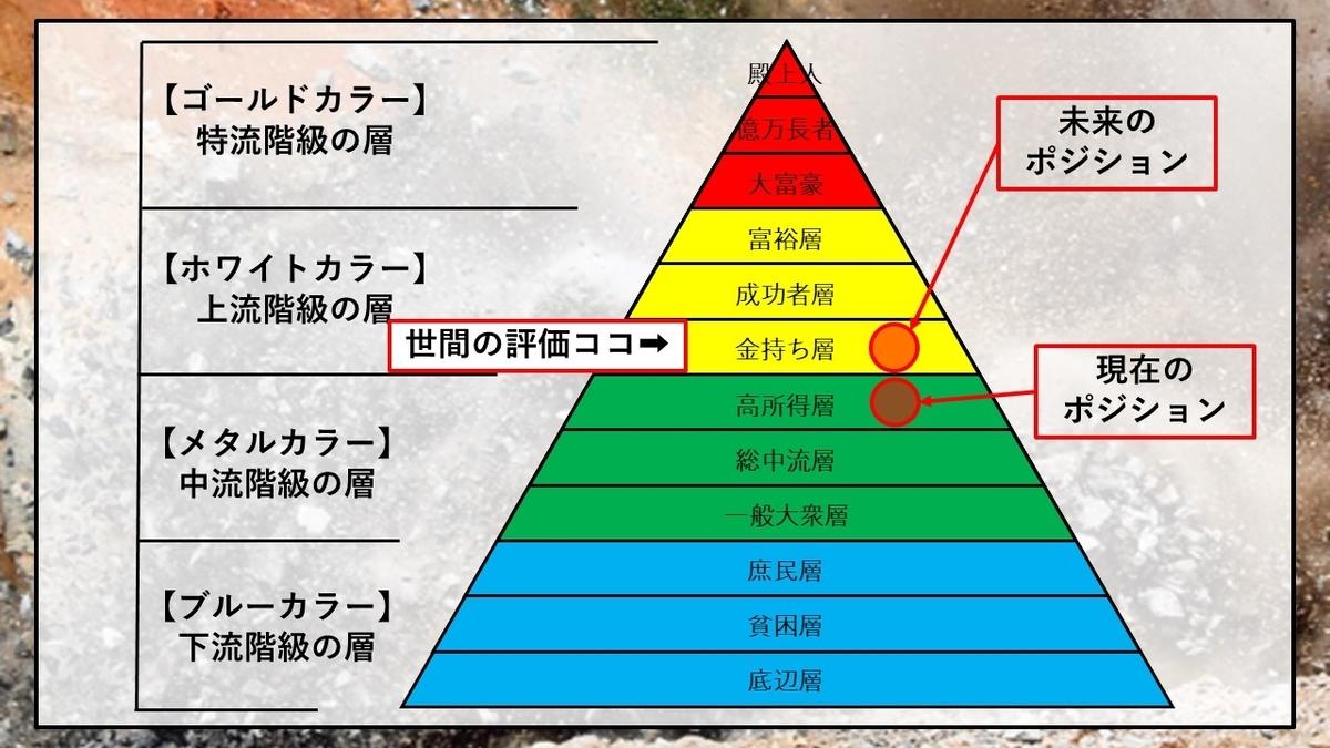 f:id:panboku409:20210406181454j:plain