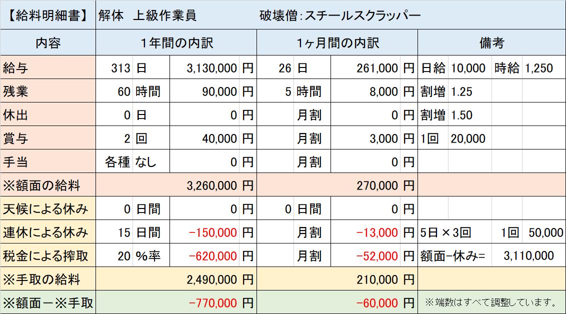 f:id:panboku409:20210411113000p:plain
