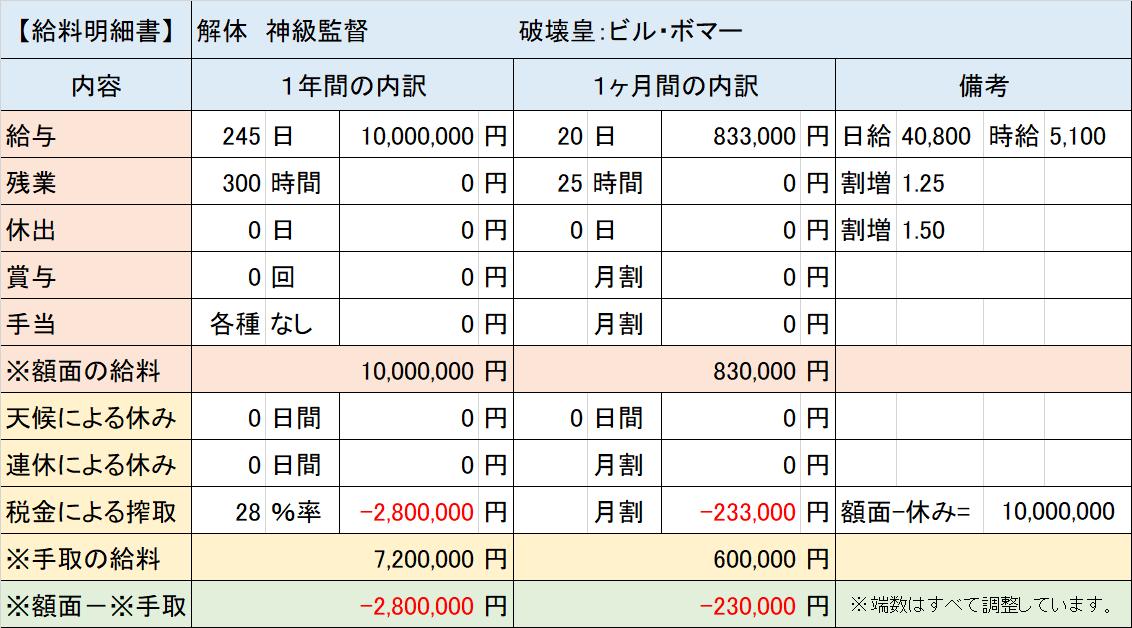 f:id:panboku409:20210411115641p:plain
