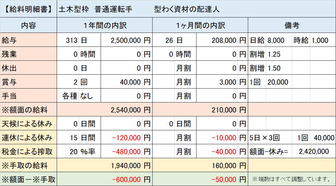 f:id:panboku409:20210414184055p:plain