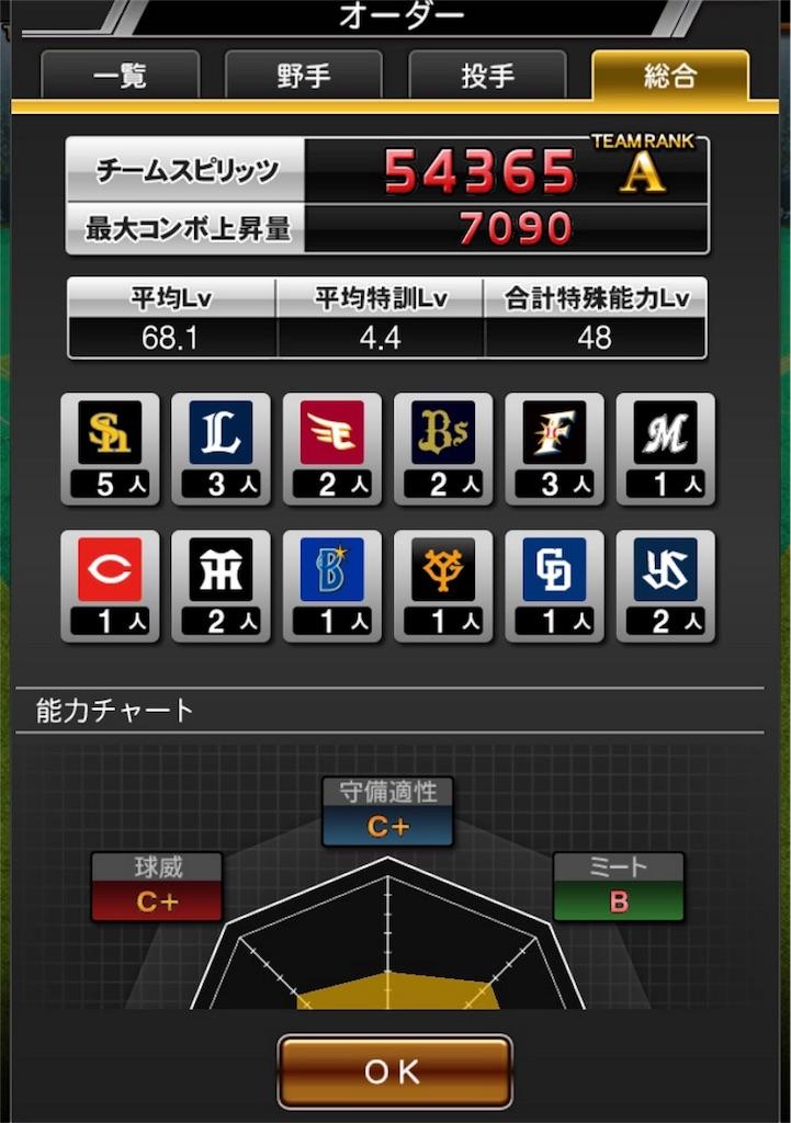 f:id:panda-mama-chan02:20180323001135j:image