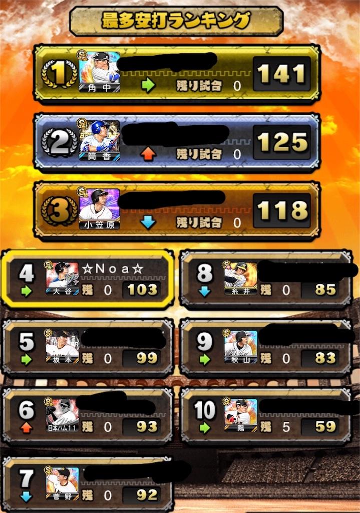 f:id:panda-mama-chan02:20180529142400j:image