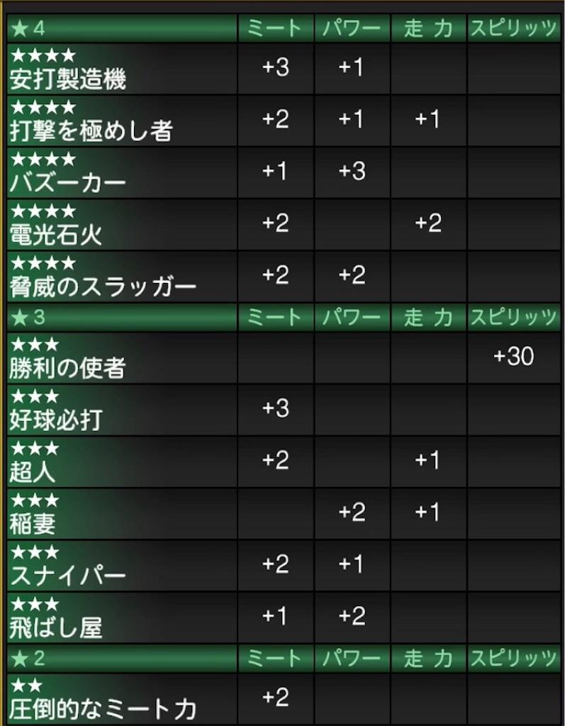 f:id:panda-mama-chan02:20180719174311j:image