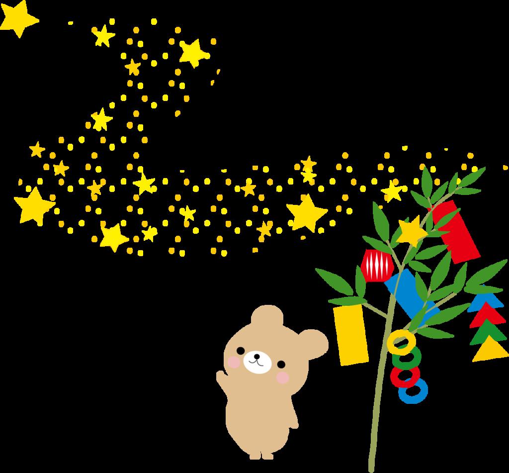 f:id:panda-mzlbk:20170625113517p:plain