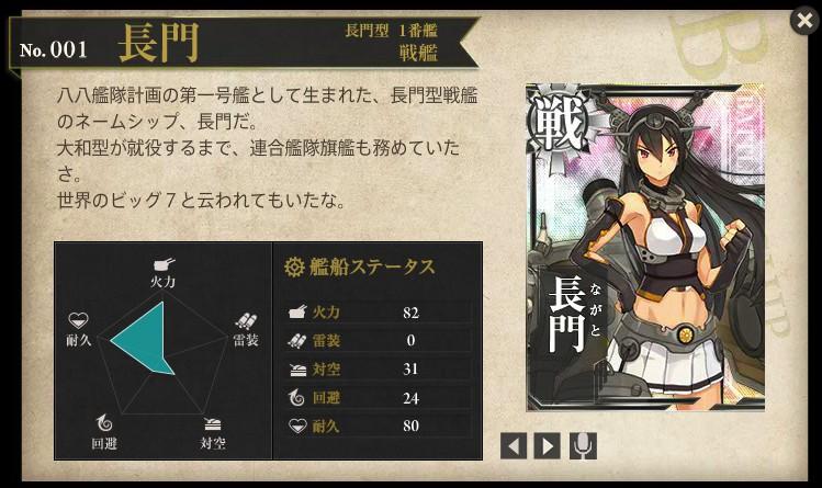 Nagato_0815