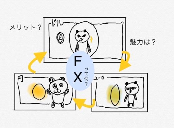 f:id:pandafullife:20191004211057j:plain