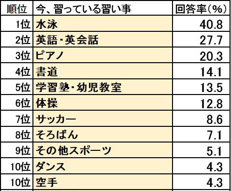f:id:pandamama-ikuji:20181010214556j:plain
