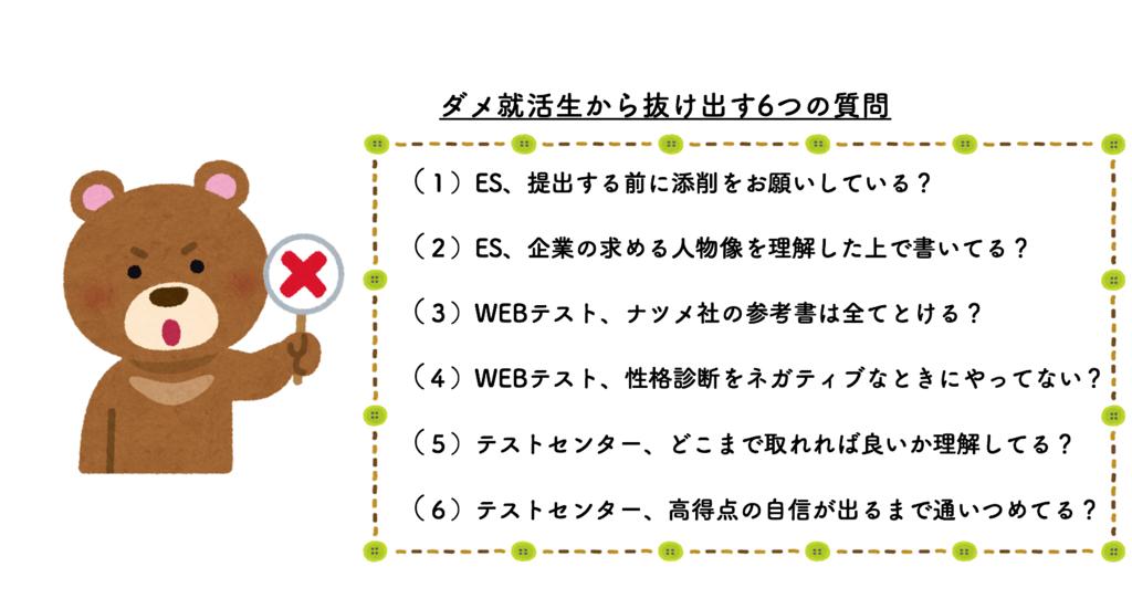 ダメ就活生から抜けだすための質問(ESとWEBテスト)のイメージ