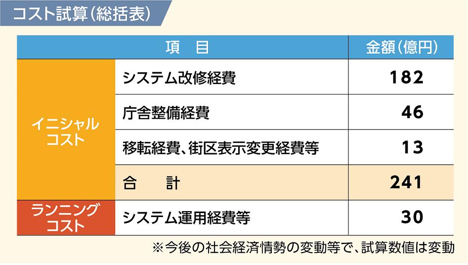 f:id:pankoya:20201024090107p:plain