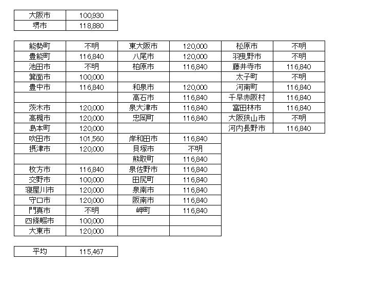 f:id:pankoya:20210228230728p:plain