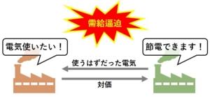 f:id:panoco:20160912151915j:image:left