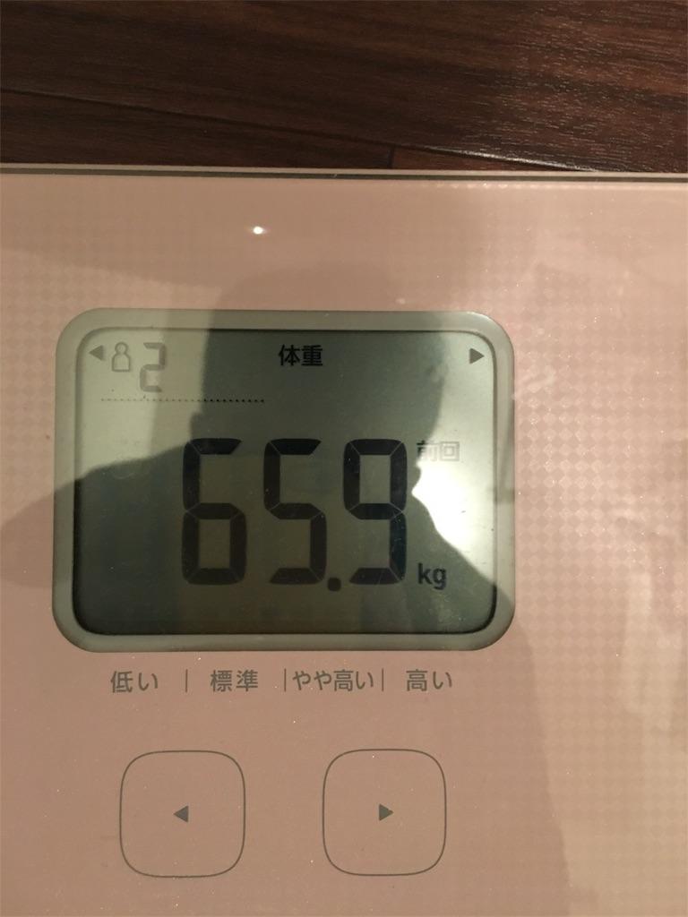 f:id:panyaki0917:20180205215419j:image