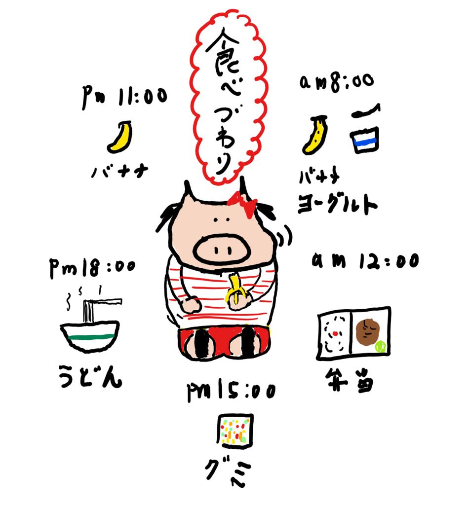 f:id:papa-hajimeteno:20180520214442p:plain