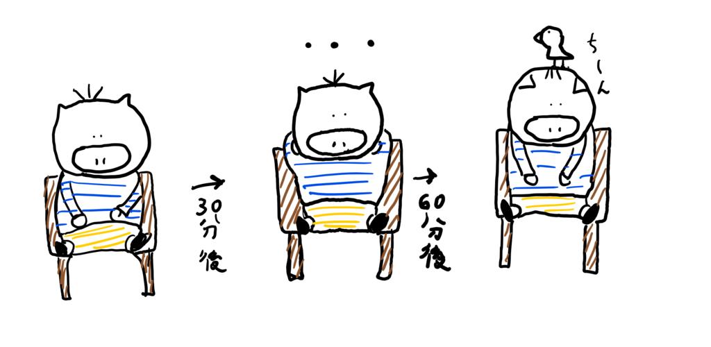 f:id:papa-hajimeteno:20180620230123p:plain