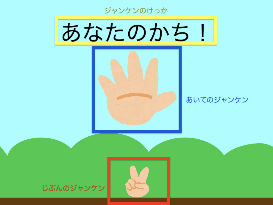 f:id:papa-sensei:20200208125726p:plain