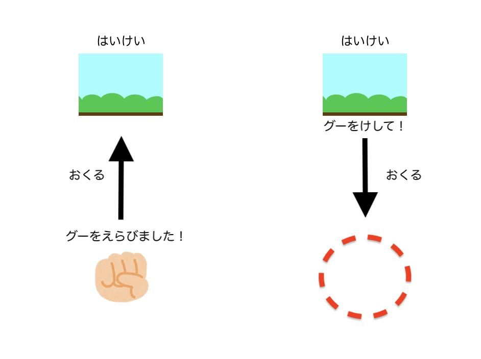 f:id:papa-sensei:20200208133620p:plain