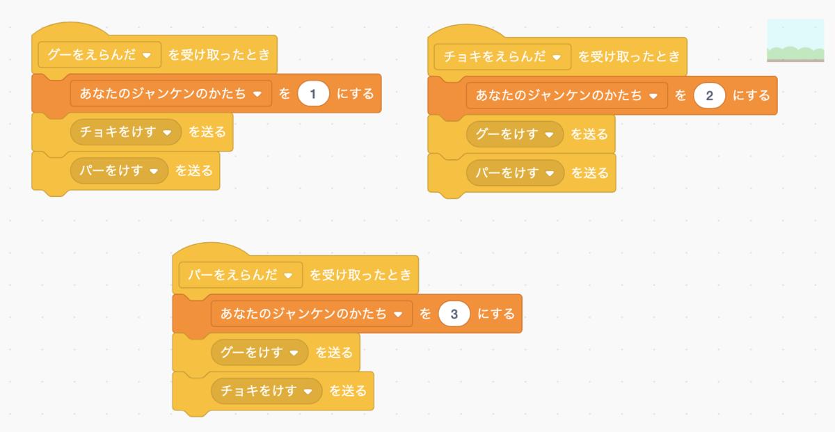 f:id:papa-sensei:20200208140848p:plain