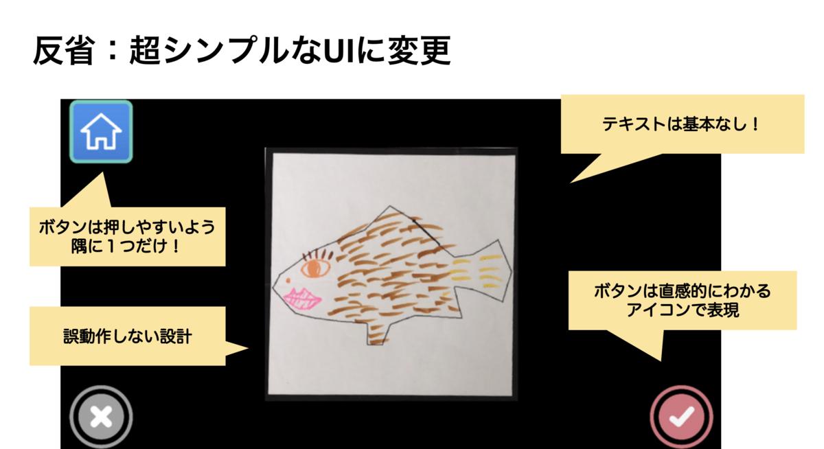 f:id:papa-sensei:20200208212418p:plain