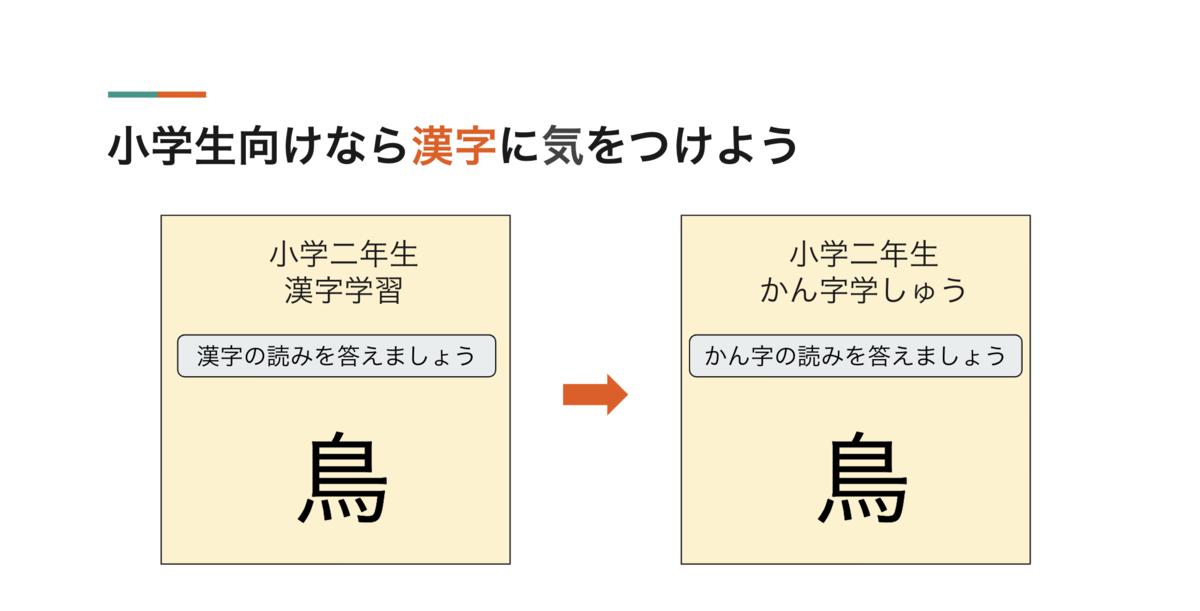 f:id:papa-sensei:20200208212447p:plain