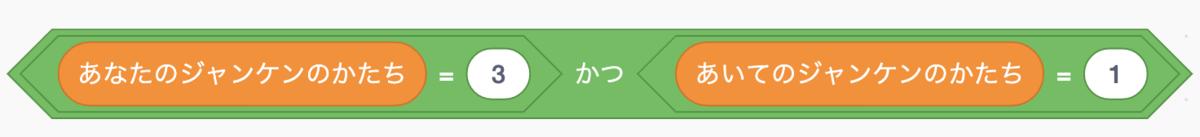 f:id:papa-sensei:20200210162854p:plain