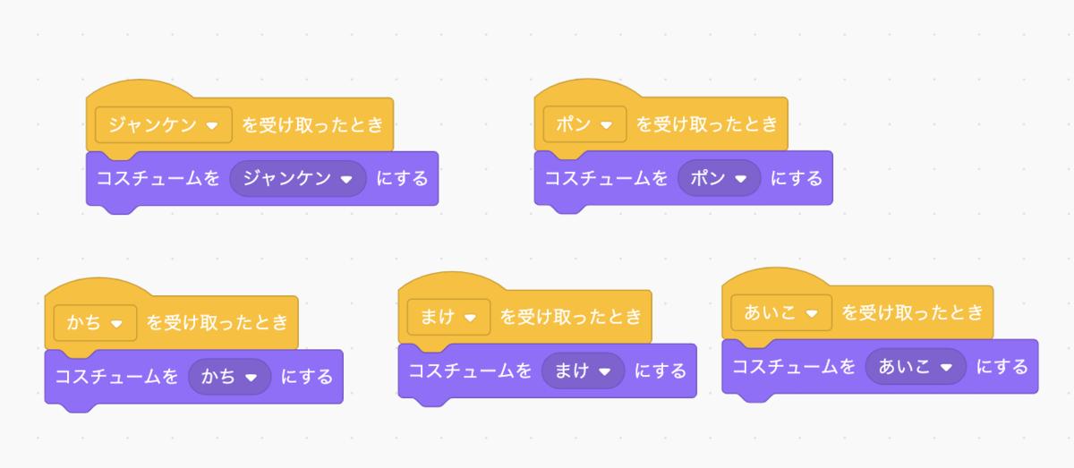 f:id:papa-sensei:20200211102436p:plain