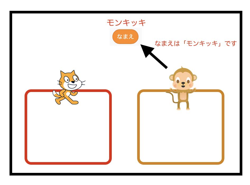 f:id:papa-sensei:20200212151024p:plain