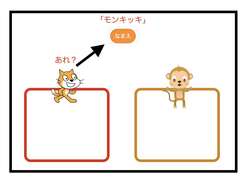 f:id:papa-sensei:20200212151122p:plain