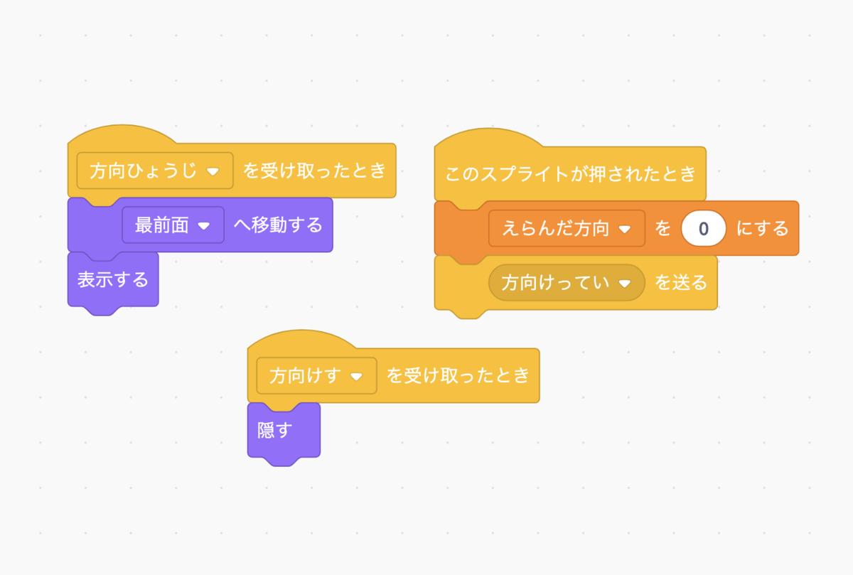 f:id:papa-sensei:20200302095724p:plain